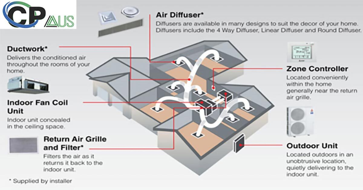 Is Your Air Conditioning System Running At Optimum Level?